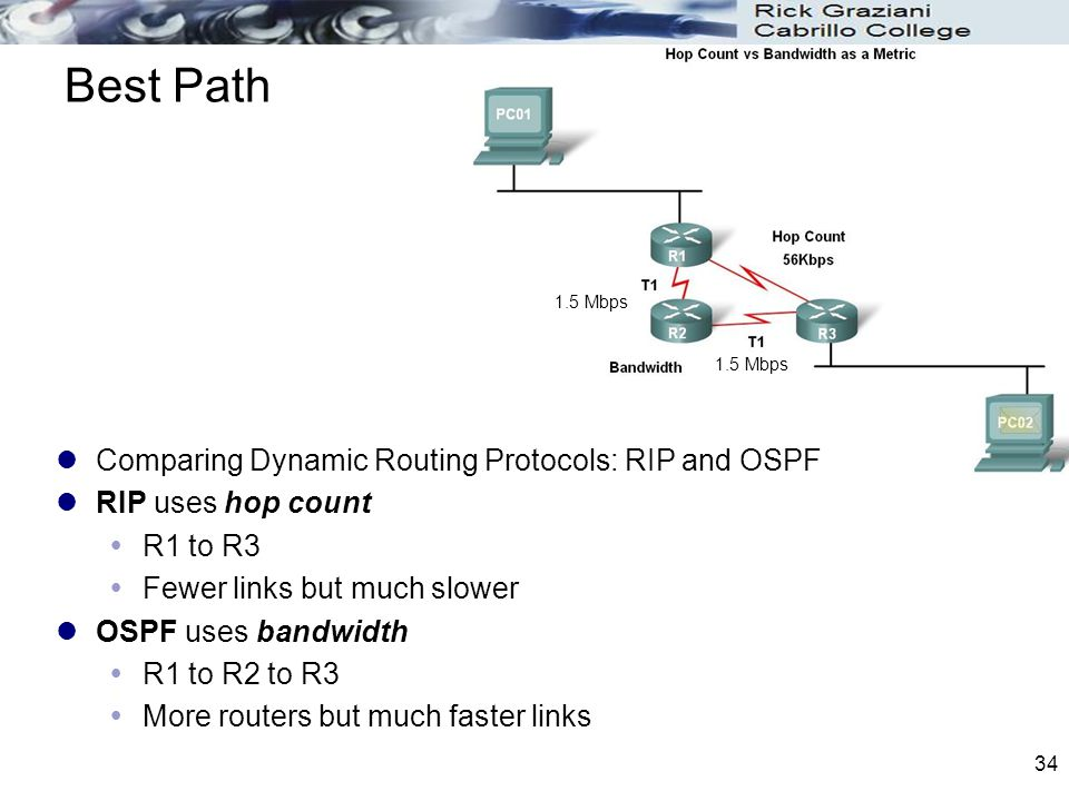 Best Path Comparing Dynamic Routing Protocols: RIP and OSPF
