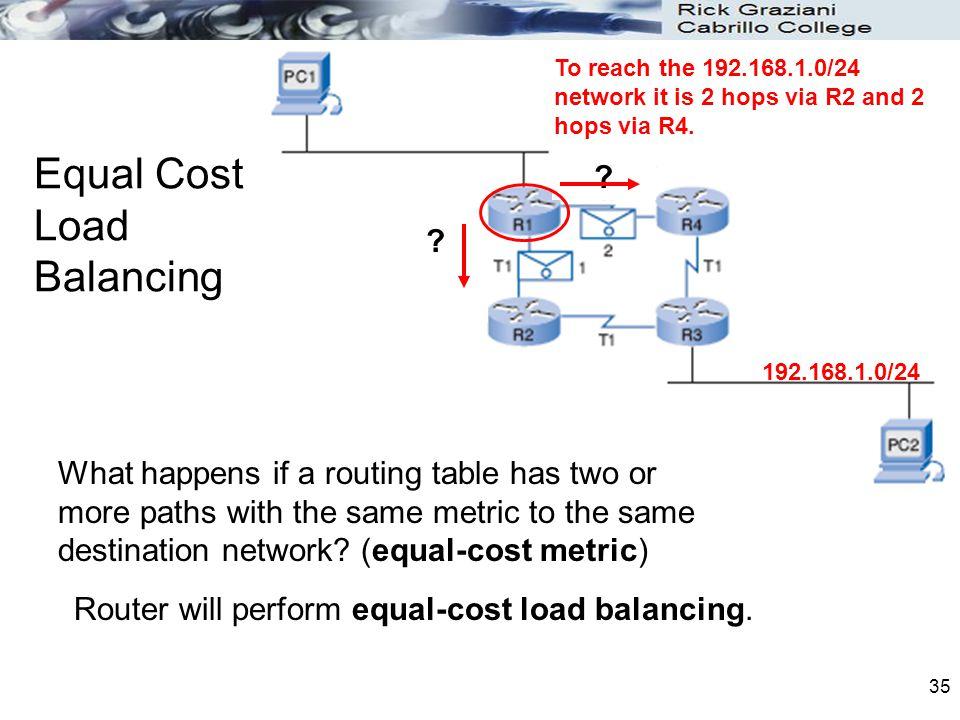 Equal Cost Load Balancing