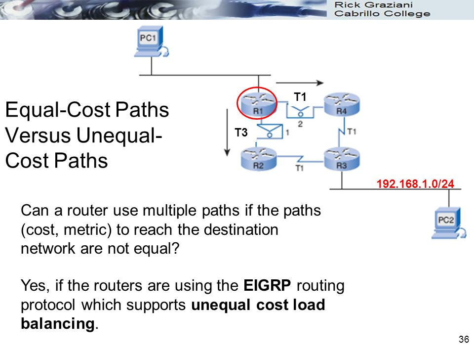 Equal-Cost Paths Versus Unequal-Cost Paths