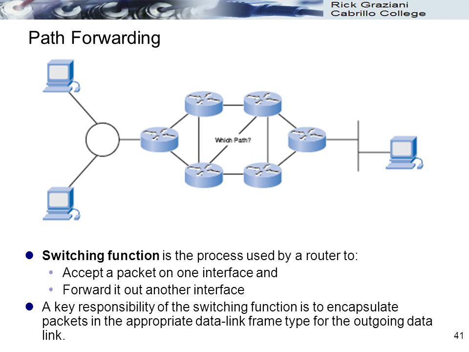 Path Forwarding Switching function is the process used by a router to: