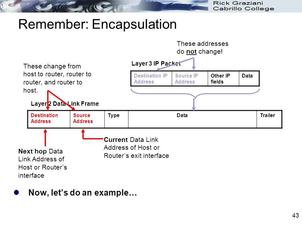Remember: Encapsulation