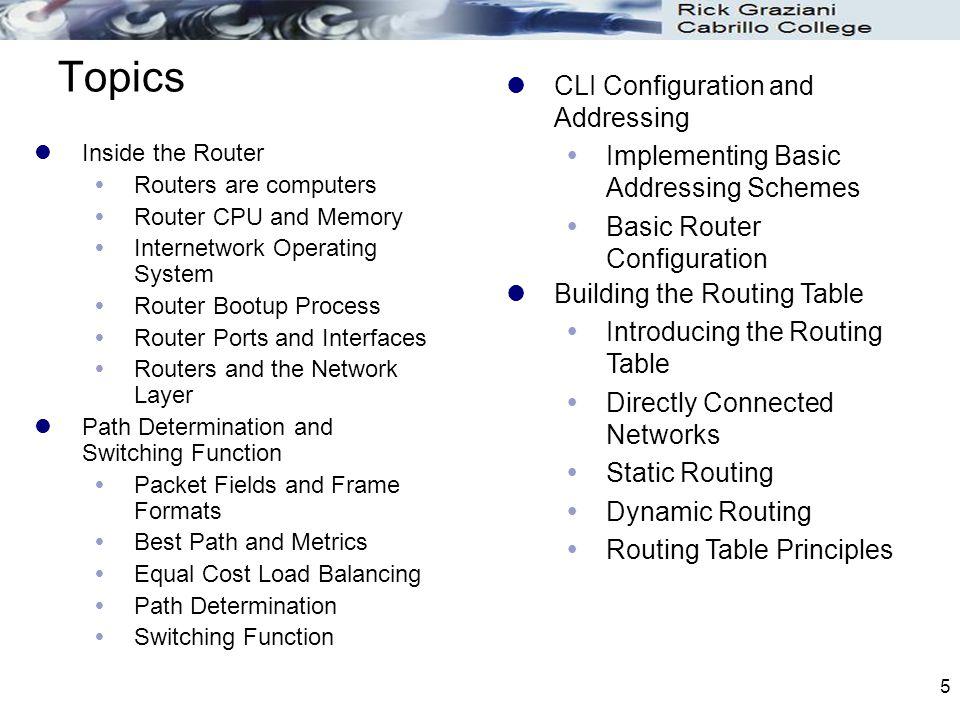 Topics CLI Configuration and Addressing