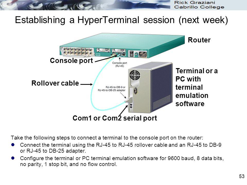 Establishing a HyperTerminal session (next week)