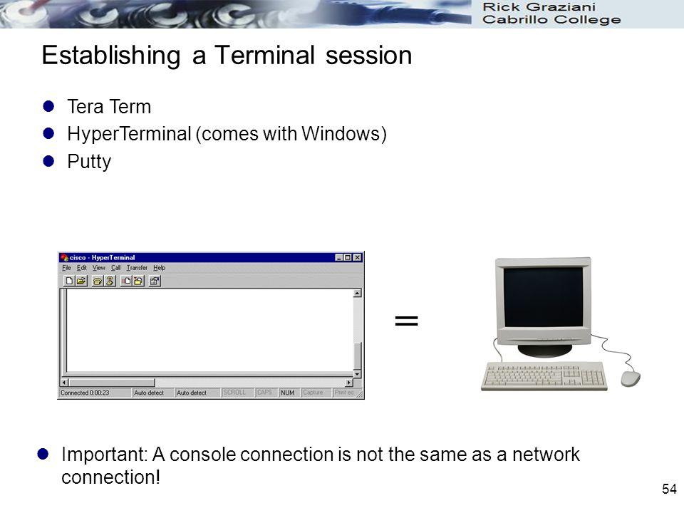 Establishing a Terminal session