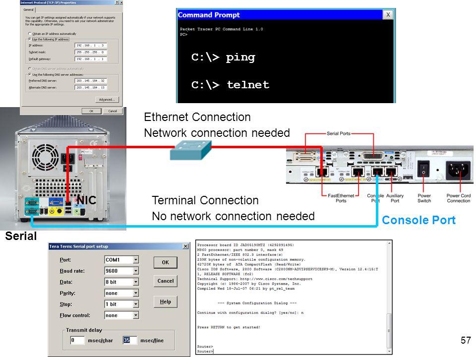 C:\> ping C:\> telnet. Ethernet Connection. Network connection needed. NIC. Terminal Connection.