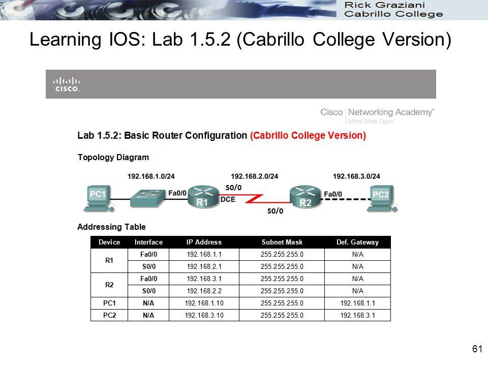 Learning IOS: Lab 1.5.2 (Cabrillo College Version)