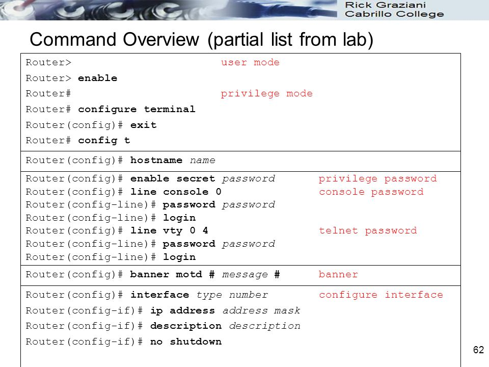 Command Overview (partial list from lab)