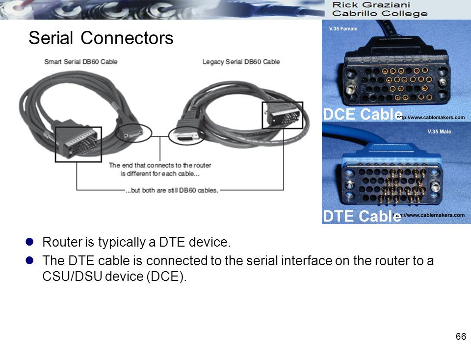 Serial Connectors DCE Cable DTE Cable