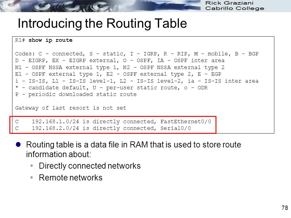 Introducing the Routing Table