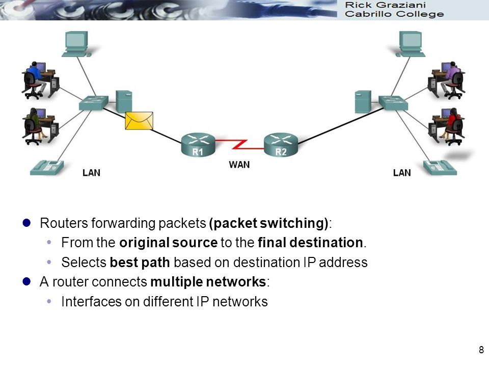 Routers forwarding packets (packet switching):