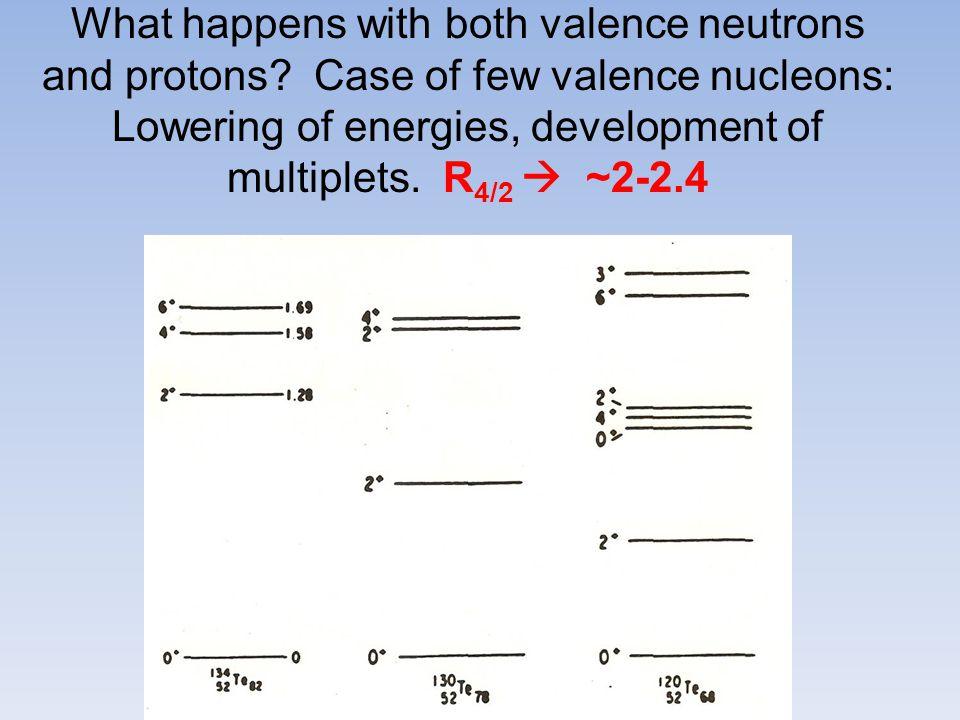 Lowering of energies, development of multiplets. R4/2  ~2-2.4