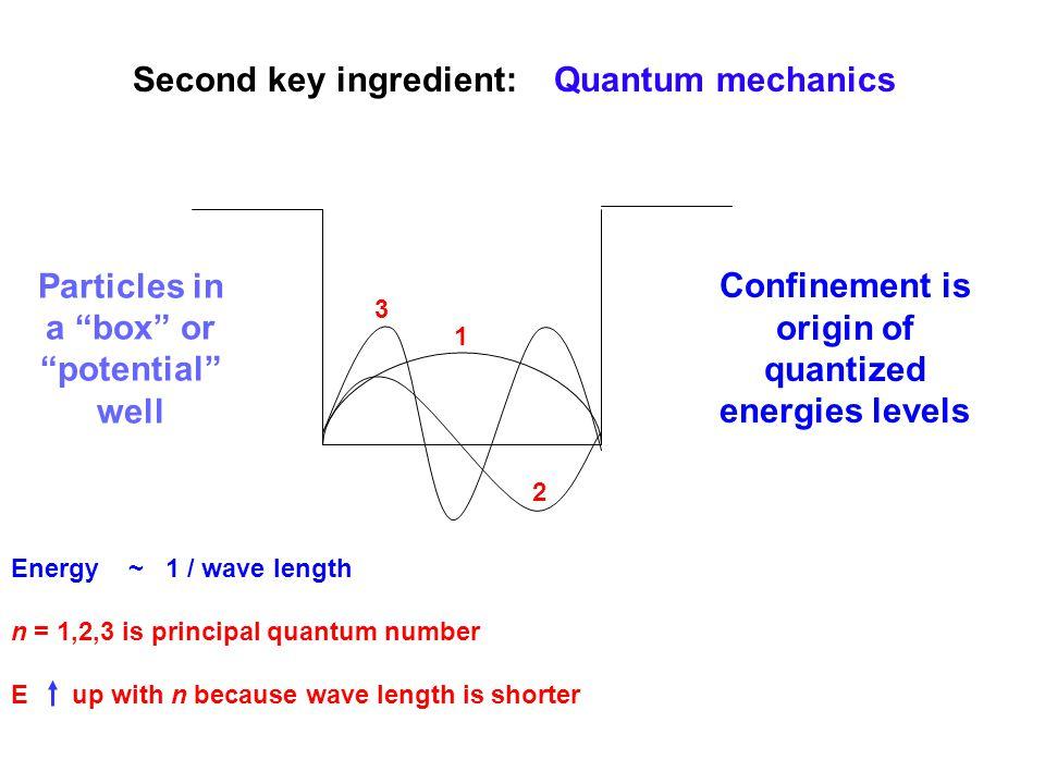 Second key ingredient: Quantum mechanics