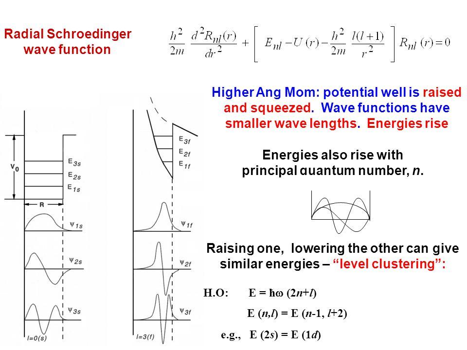 Radial Schroedinger wave function
