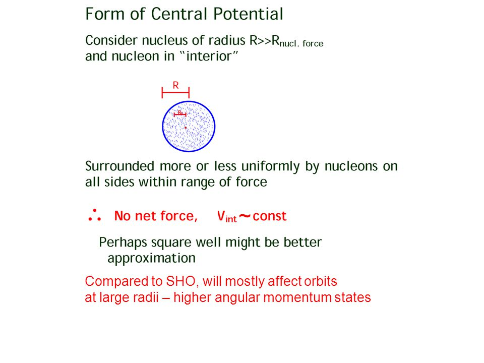 ~ Compared to SHO, will mostly affect orbits