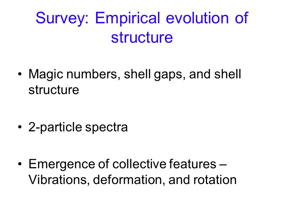 Survey: Empirical evolution of structure