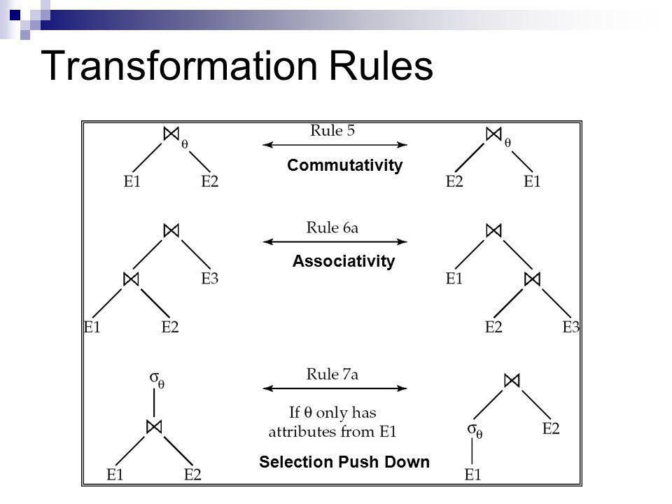 Transformation Rules Commutativity Associativity Selection Push Down