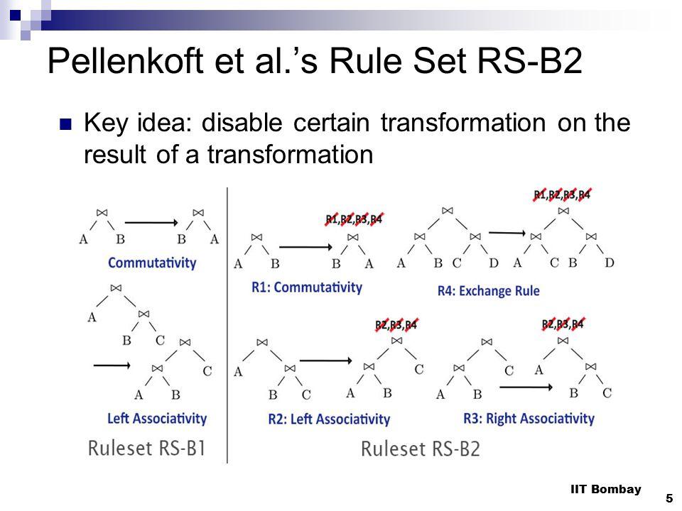 Pellenkoft et al.'s Rule Set RS-B2