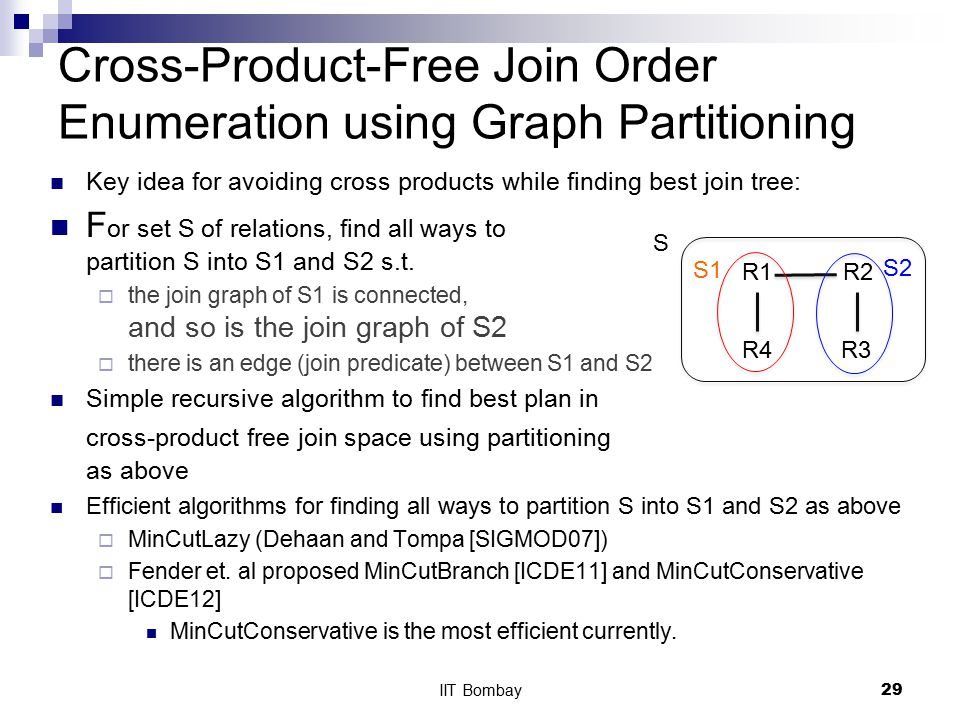 Cross-Product-Free Join Order Enumeration using Graph Partitioning