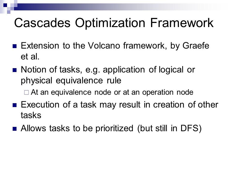 Cascades Optimization Framework