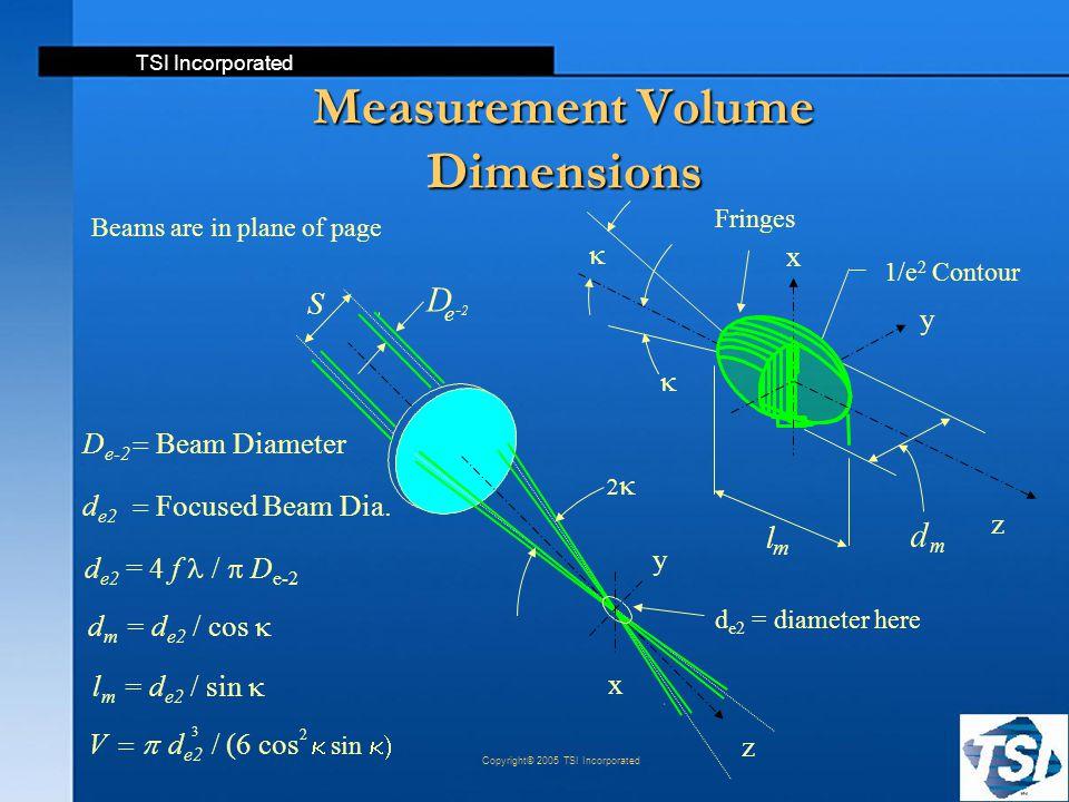 Measurement Volume Dimensions