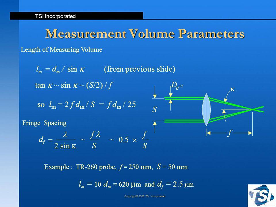 Measurement Volume Parameters