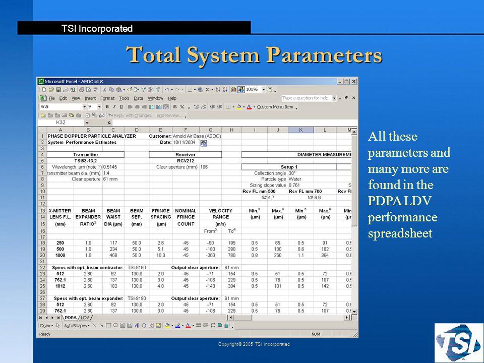 Total System Parameters