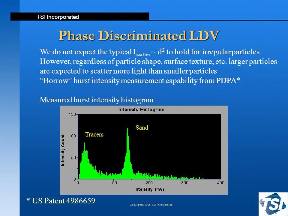 Phase Discriminated LDV