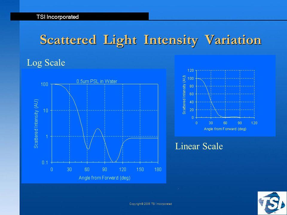 Scattered Light Intensity Variation