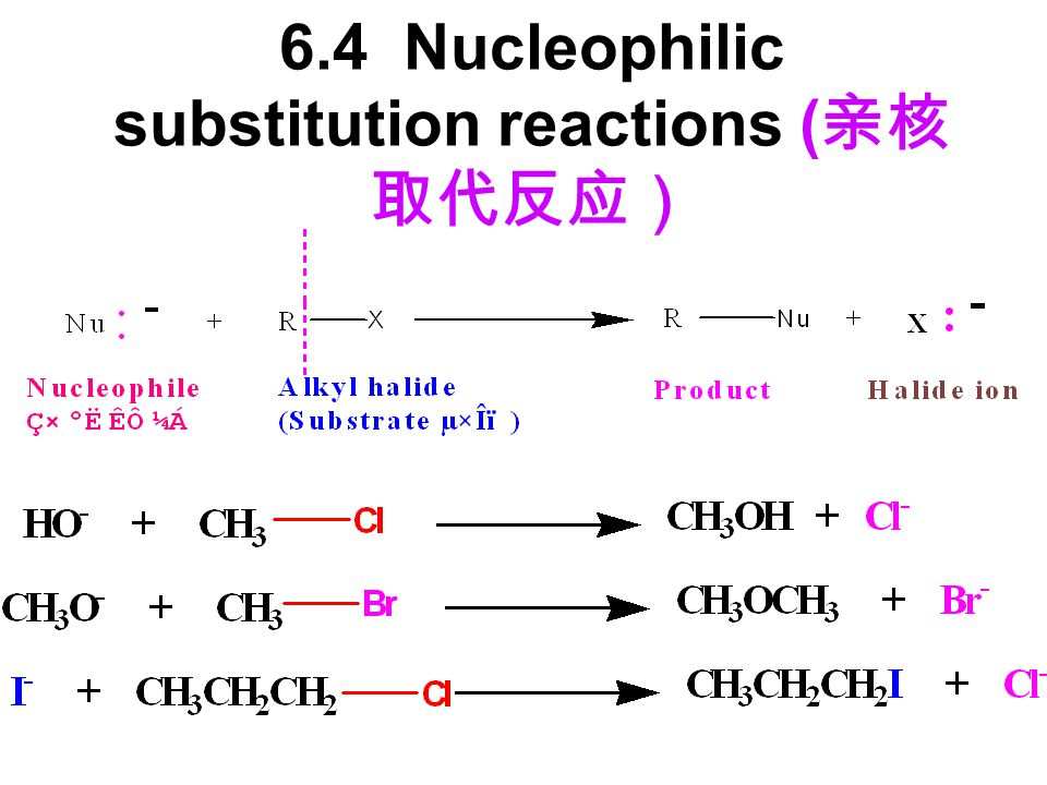 6.4 Nucleophilic substitution reactions (亲核取代反应)