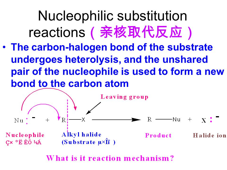Nucleophilic substitution reactions(亲核取代反应)