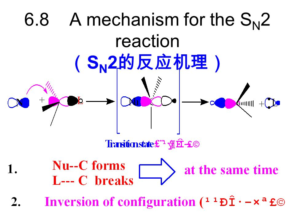 6.8 A mechanism for the SN2 reaction (SN2的反应机理)