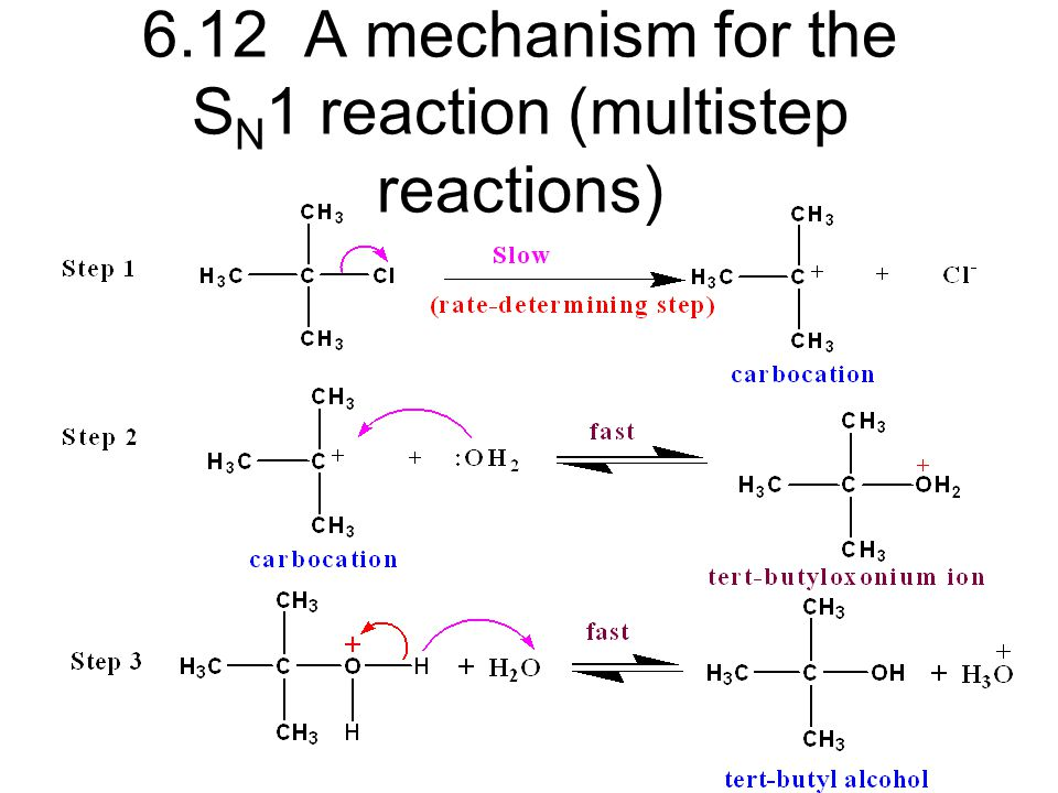 6.12 A mechanism for the SN1 reaction (multistep reactions)