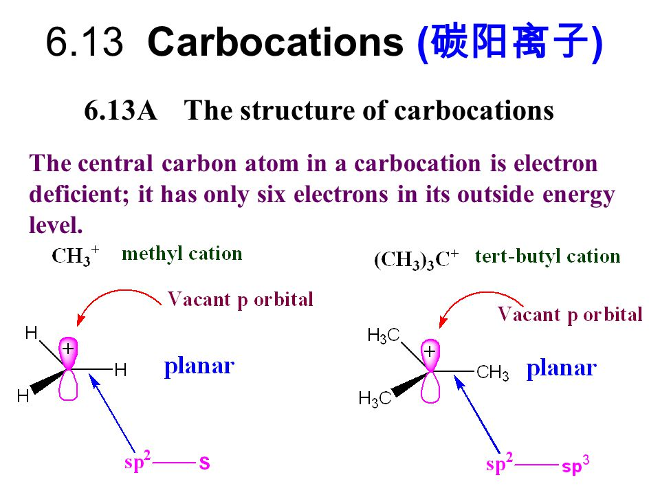6.13 Carbocations (碳阳离子) 6.13A The structure of carbocations