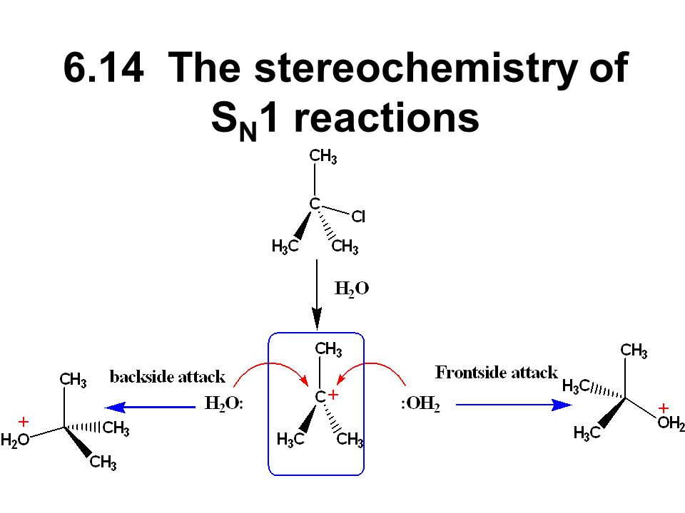 6.14 The stereochemistry of SN1 reactions