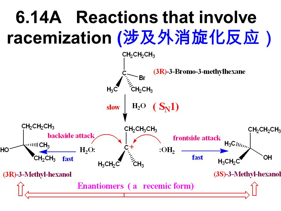 6.14A Reactions that involve racemization (涉及外消旋化反应)
