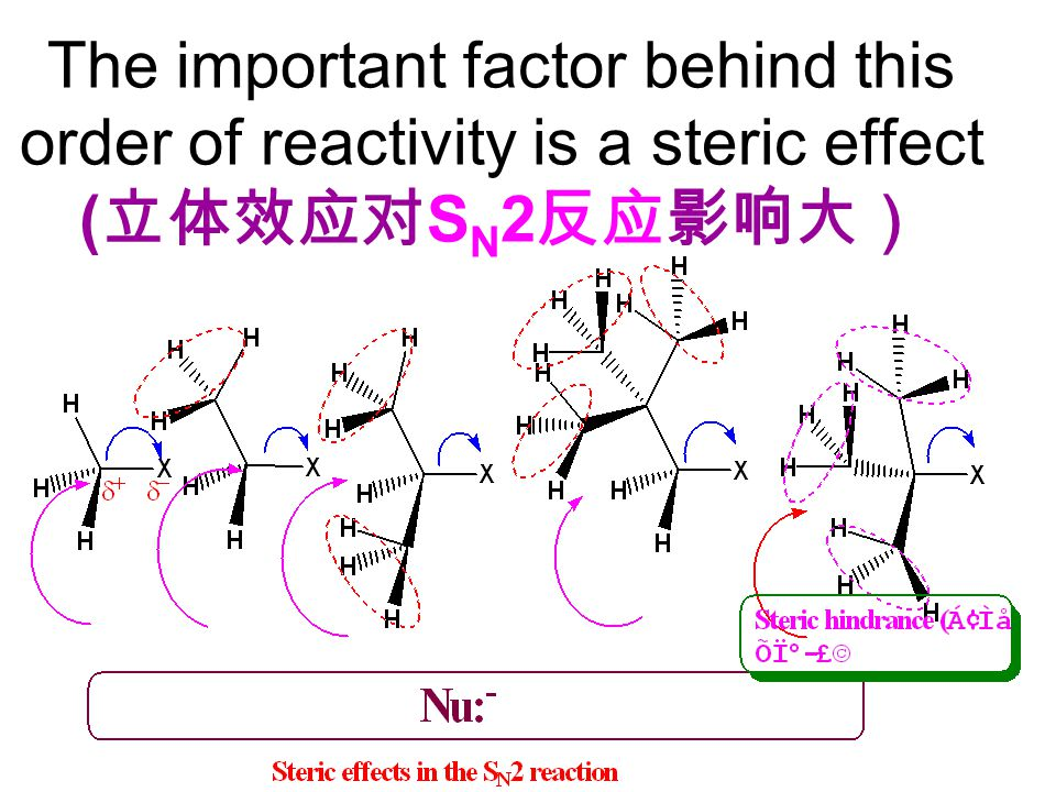 The important factor behind this order of reactivity is a steric effect (立体效应对SN2反应影响大)