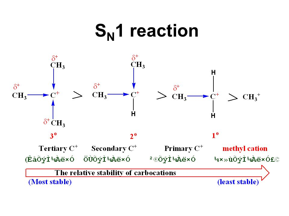 SN1 reaction