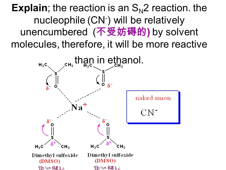 Explain; the reaction is an SN2 reaction