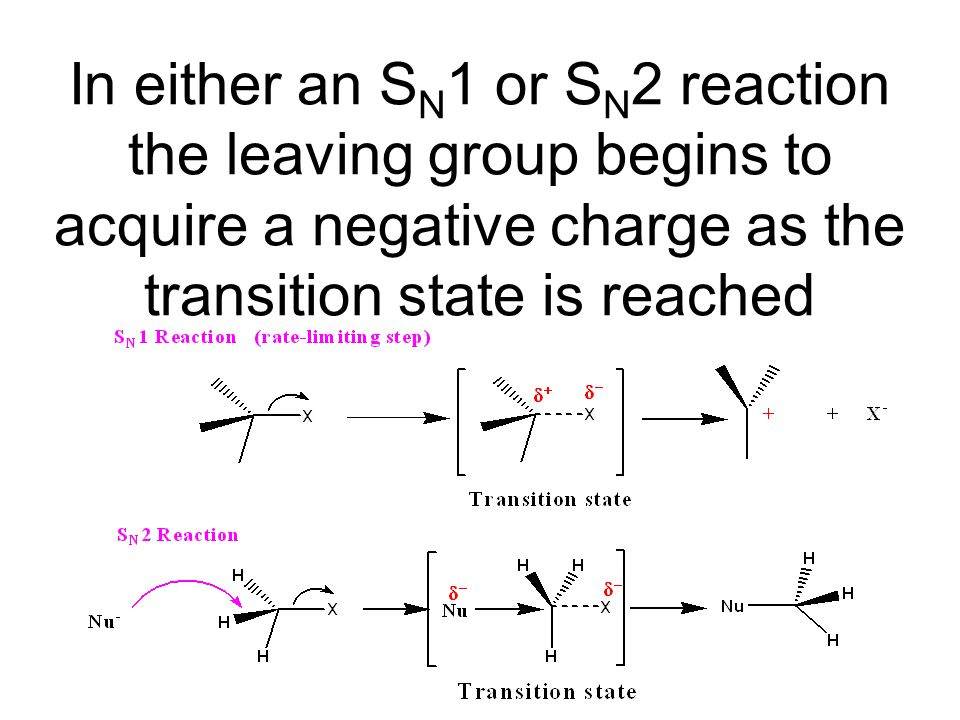 In either an SN1 or SN2 reaction the leaving group begins to acquire a negative charge as the transition state is reached