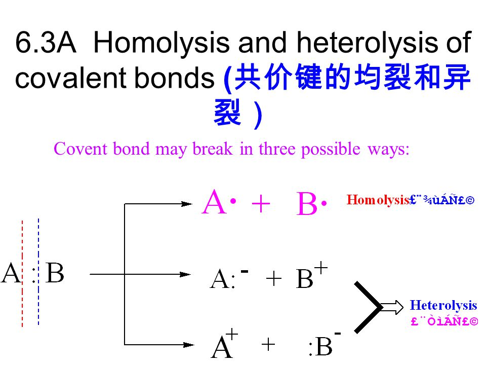 6.3A Homolysis and heterolysis of covalent bonds (共价键的均裂和异裂)
