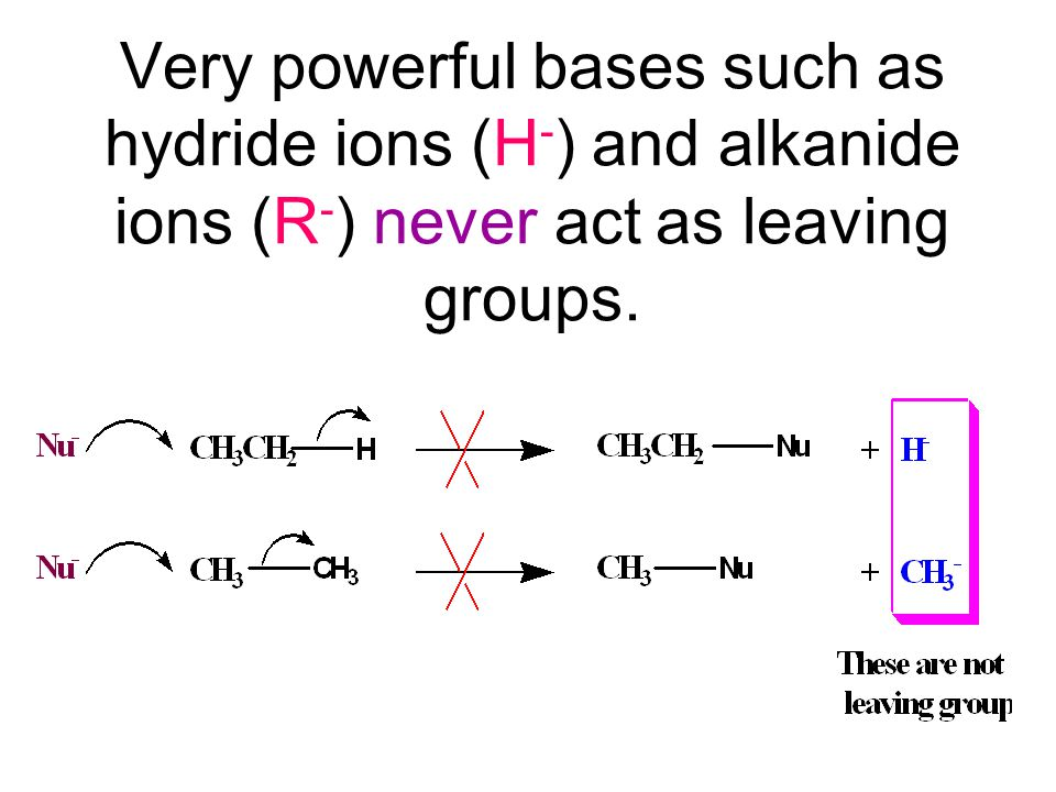 Very powerful bases such as hydride ions (H-) and alkanide ions (R-) never act as leaving groups.
