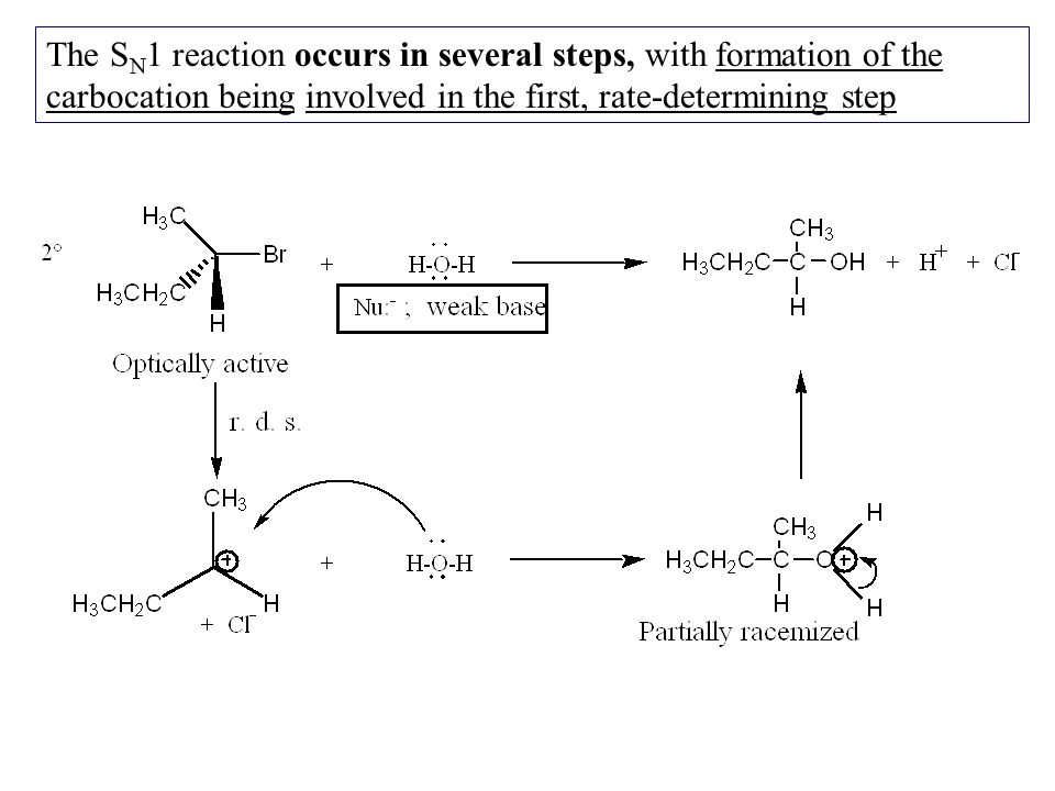 The SN1 reaction occurs in several steps, with formation of the carbocation being involved in the first, rate-determining step
