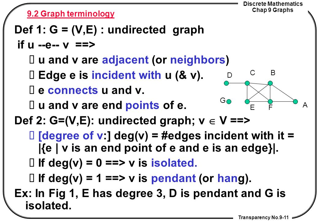 Def 1: G = (V,E) : undirected graph if u --e-- v ==>