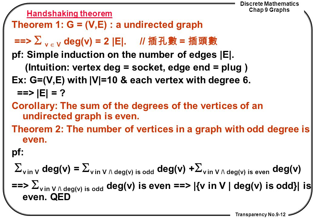 Theorem 1: G = (V,E) : a undirected graph