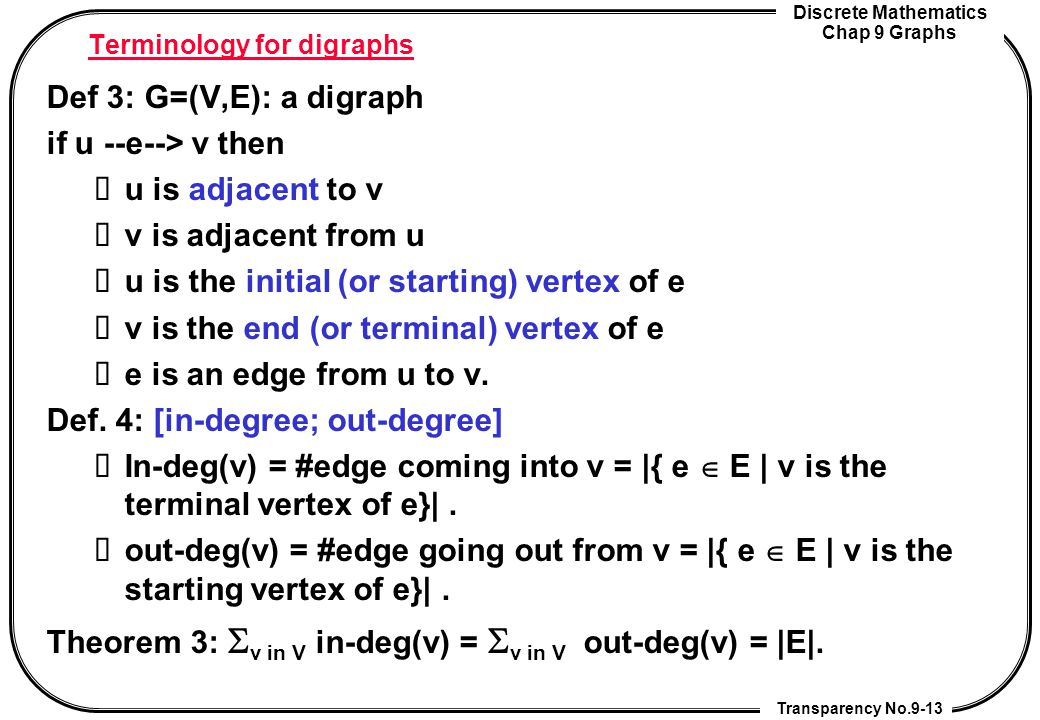 Terminology for digraphs