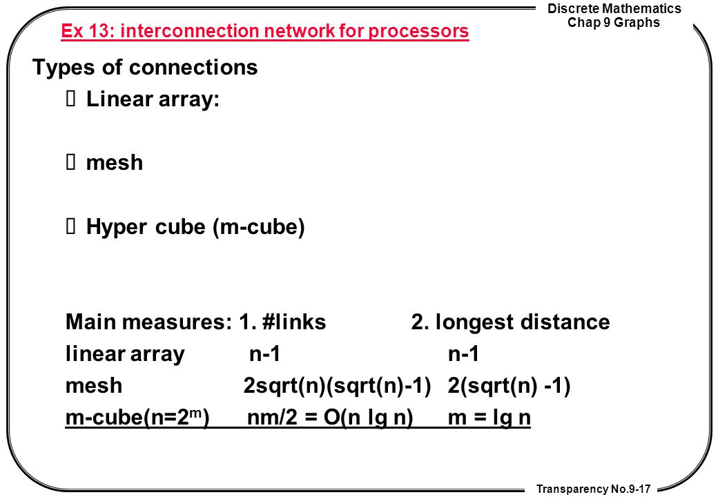 Ex 13: interconnection network for processors
