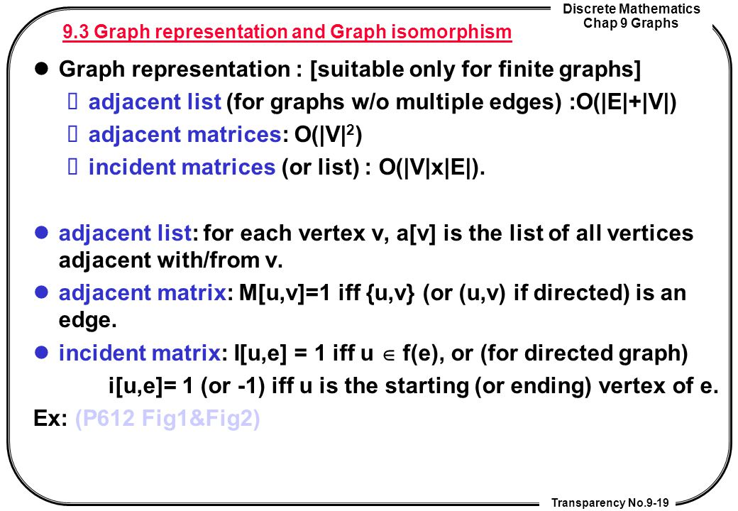 9.3 Graph representation and Graph isomorphism