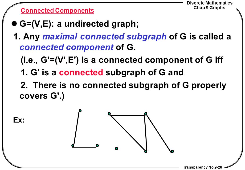 G=(V,E): a undirected graph;