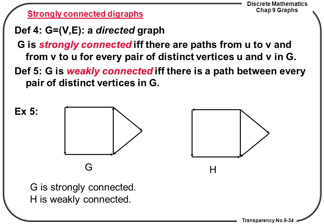 Strongly connected digraphs