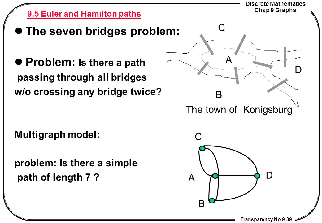 9.5 Euler and Hamilton paths